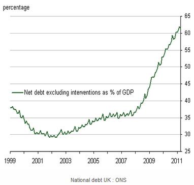 Public debt and its political implications economics essay
